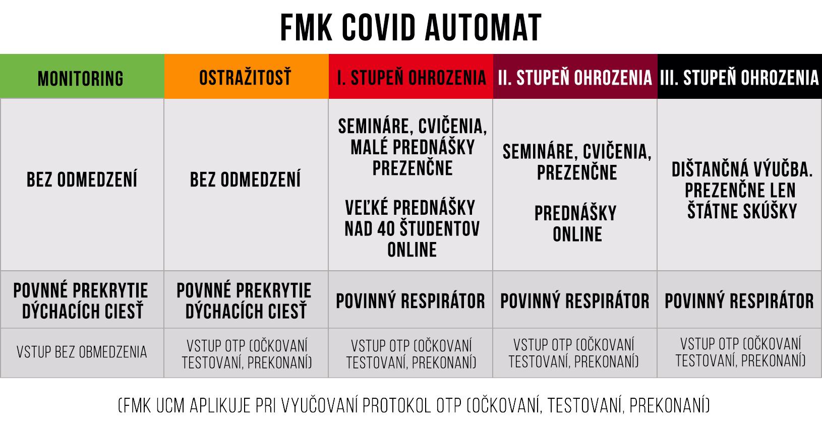 fmk covid automat 02